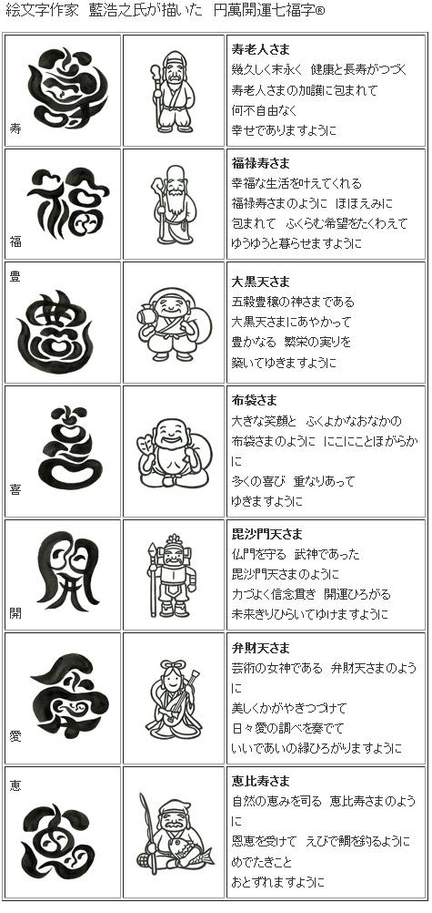 円萬開運七福字